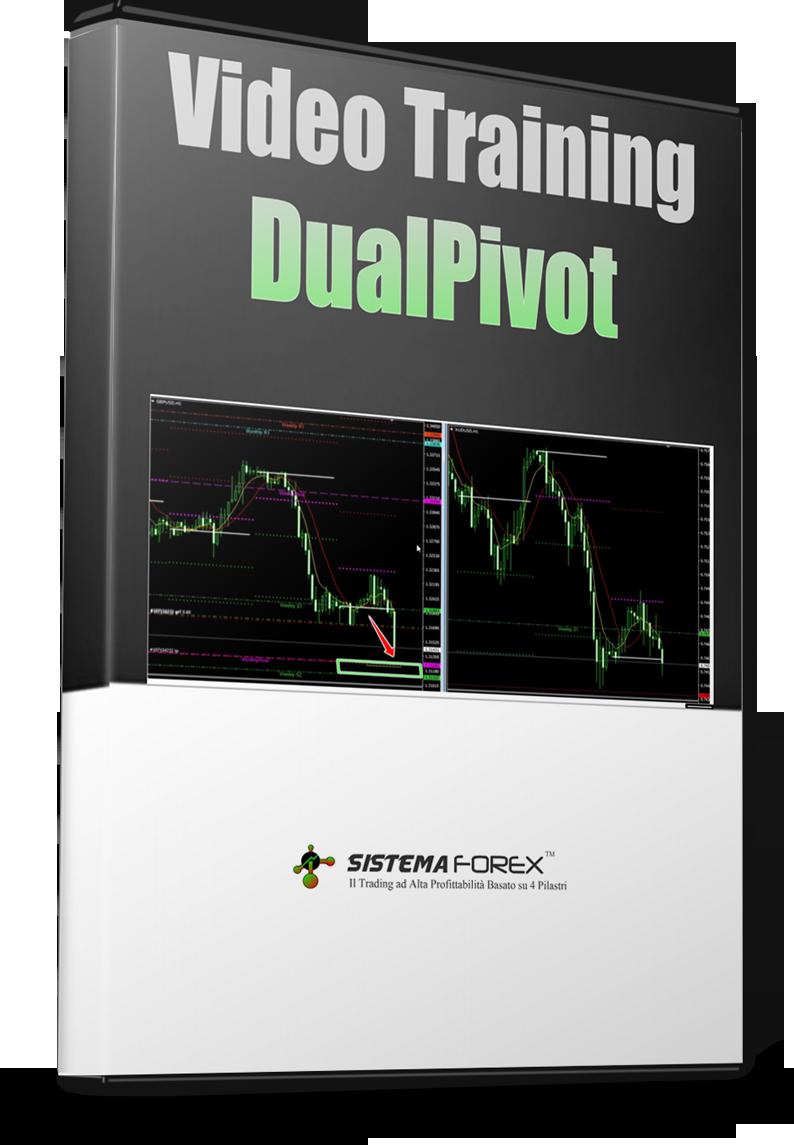Programma di trading system