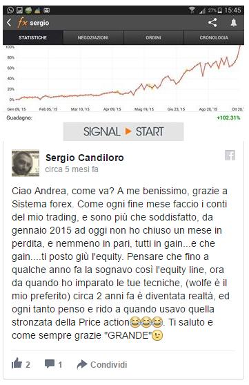 Andrea esposito forex